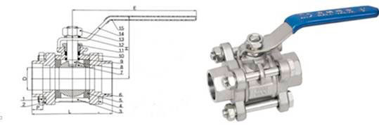 Válvula esfera tripartida preço